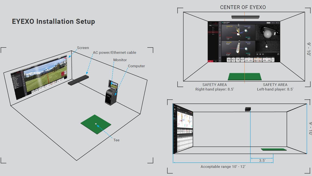 Uneekor EYEXO Installation Setup Requirements